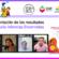 Galería: Resultados de Consulta Infancias Encerradas en Michoacán