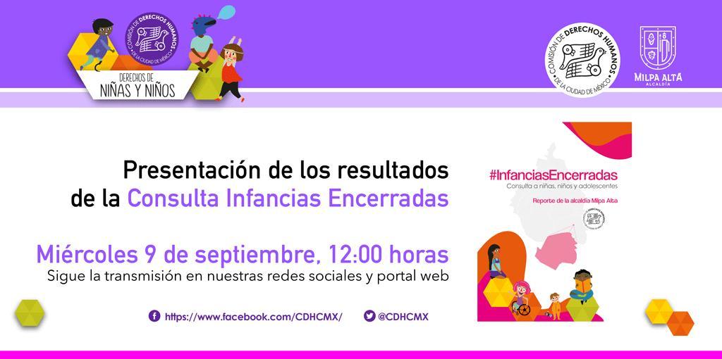 Presentación de Consulta: Infancias Encerradas en Alcaldías Milpa Alta y Miguel Hidalgo